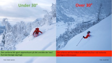 Is it avalanche terrain? Is the avalanche problem present? Can I mitigate the risk? Presenter:Markus Landrø